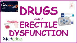 Treatment of Erectile Dysfunction -Pharmacology