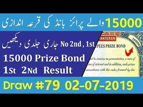 Prize bond draw result forex