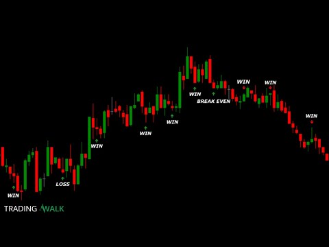 Trading strategies binary options 60 seconds video