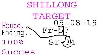 Shillong Teer 04-10-2018 /Shillong Teer Result Today