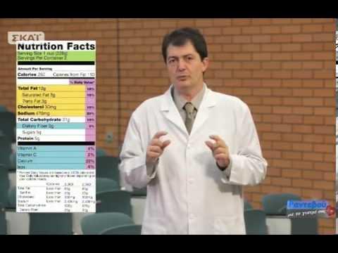 Αρτηριακή πίεση Πιστοποιητικό Παρακολούθησης adyutor