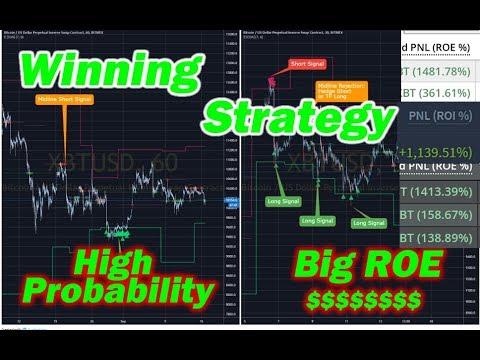 Cum funcționează piața btc