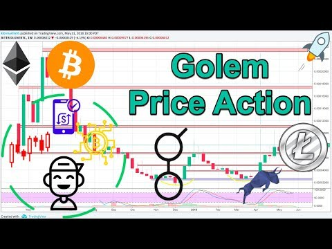Bitcoin peak kaina