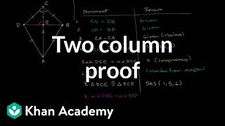 Grade 9 Math | Proof: The diagonals of a kite are perpendicular | Khan Academy