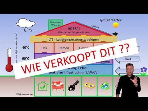 Ontdek het programma van Building Holland Digital