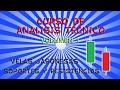 Curso de Bolsa Analisis Tecnico 1 Velas Japones y Soportes Resistencias