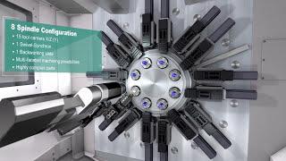 INDEX – Mulit-Spindle Automatics