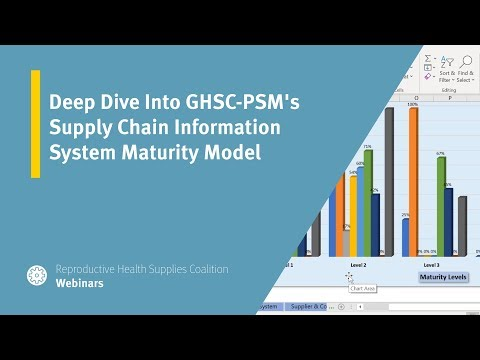 Deep Dive Into GHSC-PSM's Supply Chain Information System Maturity Model