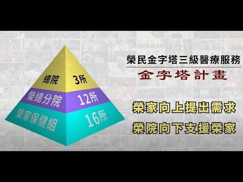 榮民金字塔三級醫療照護長版