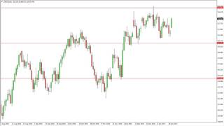Oil Technical Analysis for January 23 2017 by FXEmpire.com