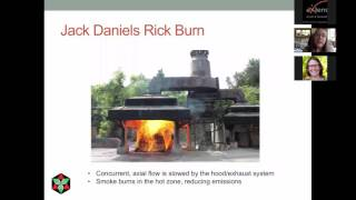 Low-tech flame carbonizers for biochar production: Theory and Applications