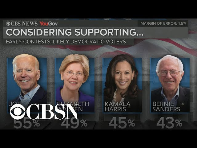 How CBS News conducts Battleground Tracker polls