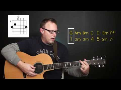 Beginning Guitar Lesson 2