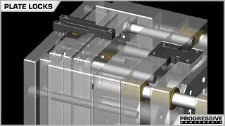 External Plate Locks