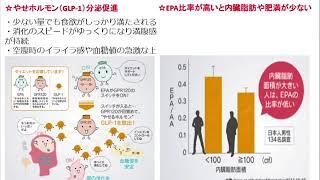 宝塚受験生のダイエット講座〜ダイエットアイテム①えごま油・アマニ油〜のサムネイル