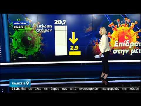 Επίδραση των μέτρων στη μετάδοση του Κορονοϊού   02/06/2020   ΕΡΤ