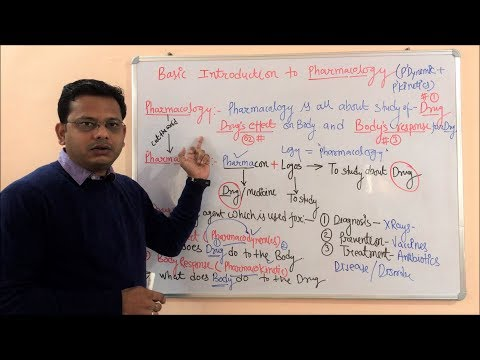 Basic Introduction to Pharmacology = Definition and Scope of Pharmacology (HINDI)