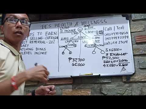 mp4 Marketing Plan Mgi, download Marketing Plan Mgi video klip Marketing Plan Mgi