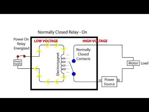 RSP Supply Industrial Automation SCADA Hardware