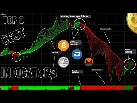 mp4 Cryptocurrency Indicator, download Cryptocurrency Indicator video klip Cryptocurrency Indicator