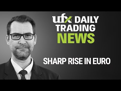 Daily Forex News and Analysis — March 20th 2018