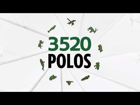 0 Módne kampane a životné globálne problémy.
