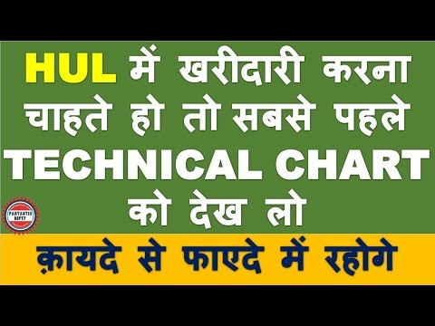 mp4 Hul Investing Chart, download Hul Investing Chart video klip Hul Investing Chart