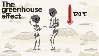 The greenhouse effect, explained