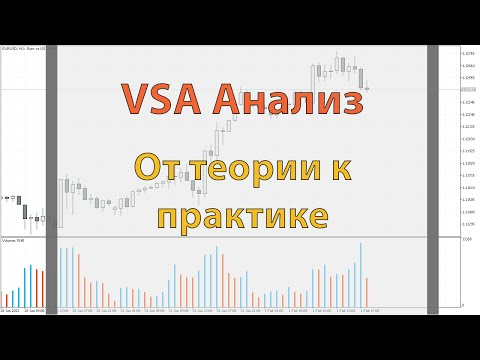 Сравнение бирж опционов