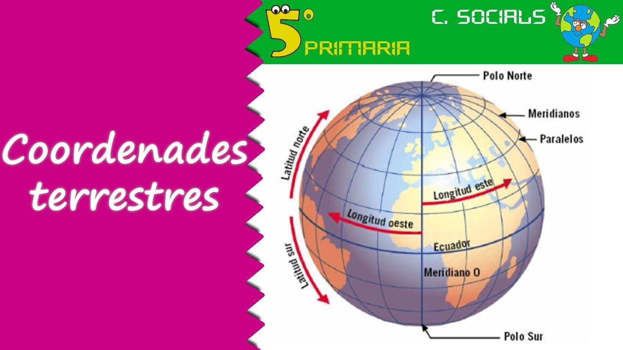 Coordenades terrestres. Socials, 5é Primària. Tema 2