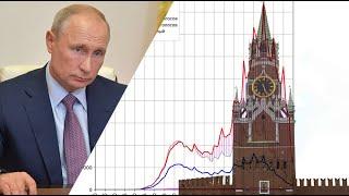 Новый рекорд Путина. Как ковалось абсолютное большинство «за» поправки // Михаил Фишман