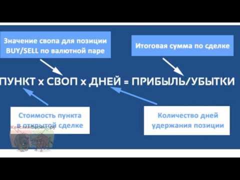 Популярные стратегии бинарных опционов olimp trade
