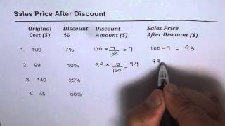 How to Calculate Sales Price After Discount