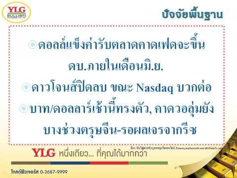 YLG บทวิเคราะห์ราคาทองคำประจำวัน 20-02-15