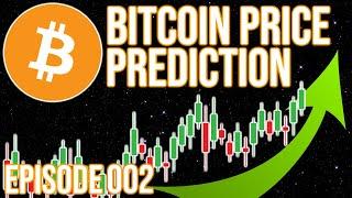 Bitcoin Price Prediction Ep 002 - Bitcoin Analysis