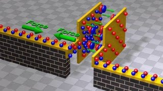 Capacitors and Capacitance: Capacitor physics and circuit operation