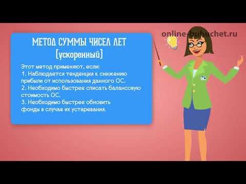 Методы расчета амортизации [инфографика]