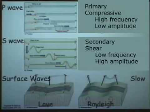 Lecture 9: Types O fSeismic Waves (P wave, S wave, Surface wave)