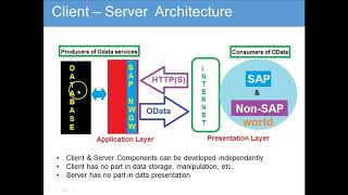 OData & SAP Netweaver Gateway - 004 What is OData and SAP NWGW
