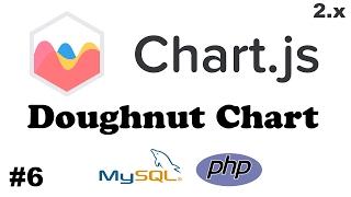 ChartJS | How to create Doughnut Chart using data from MySQL