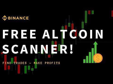 Gaukite 10 kartų bitcoin savo investuojant