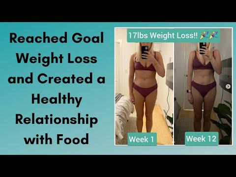 Elite Weight Loss Coaching Program Success Story: Jessy - YouTube