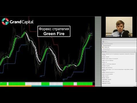 Green Fire – торговая стратегия с Heiken Ashi