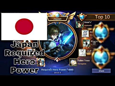 Hero Power Mobile Legend Adalah | STAMP TV