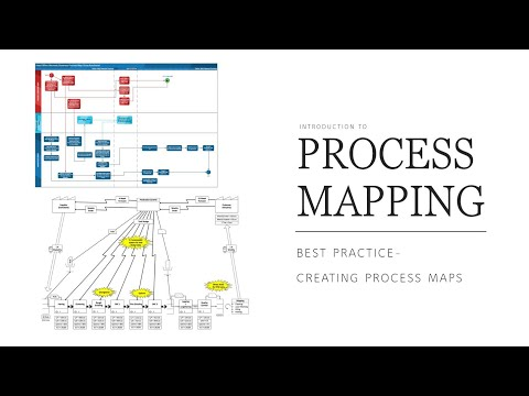 Introduction to Process Mapping - YouTube