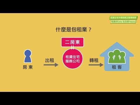 本縣租賃住宅市場發展及管理條例宣導影片