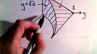 Triple Integrals, Changing the Order of Integration, Part 1 of 3