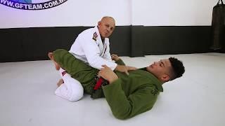 Ataques Da Guarda Fechada Part. Minuto Jiu-jitsu