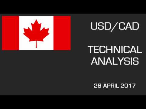 USD/CAD: Firm Upside —  Forecast — April 28th 2017