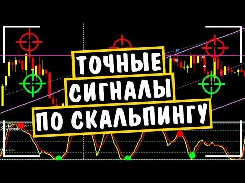 Вебинар обучение торговле бинарными опционами